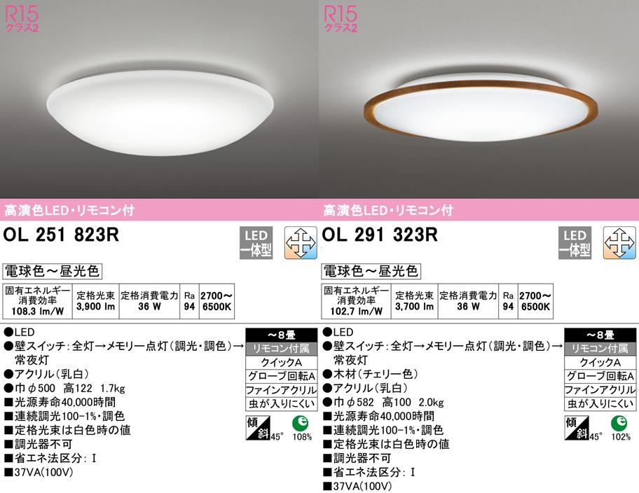 (左)OL251 823R (右)OL291 323R