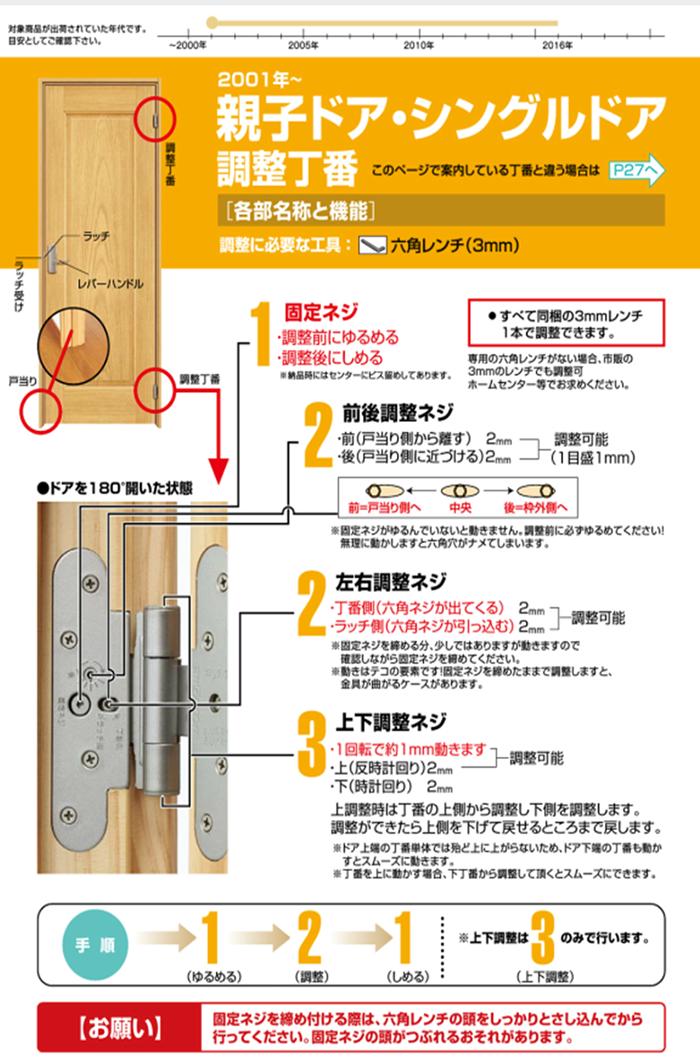 ドア、引戸の調整 | グランディリフォーム
